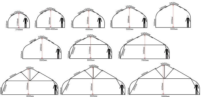 Фермерская зимняя теплица  под пленку, ширина 3, 4, 5, 6, 7, 8, 9, 10 метров