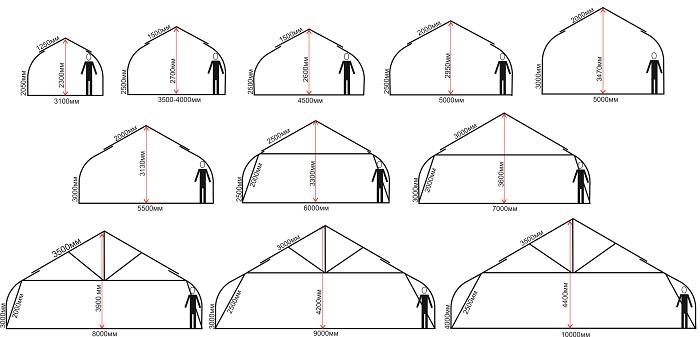 Фермерская зимняя теплица под поликарбонат ширина 3, 4, 5, 6, 7, 8, 9, 10 метров