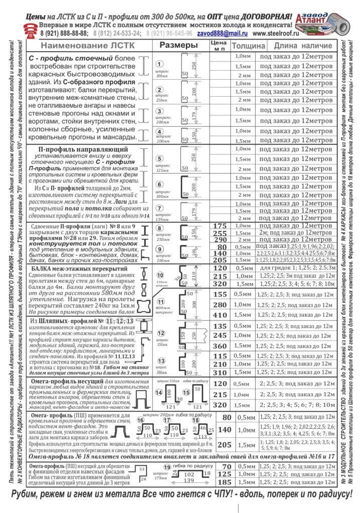 прйс лист на ЛСТК