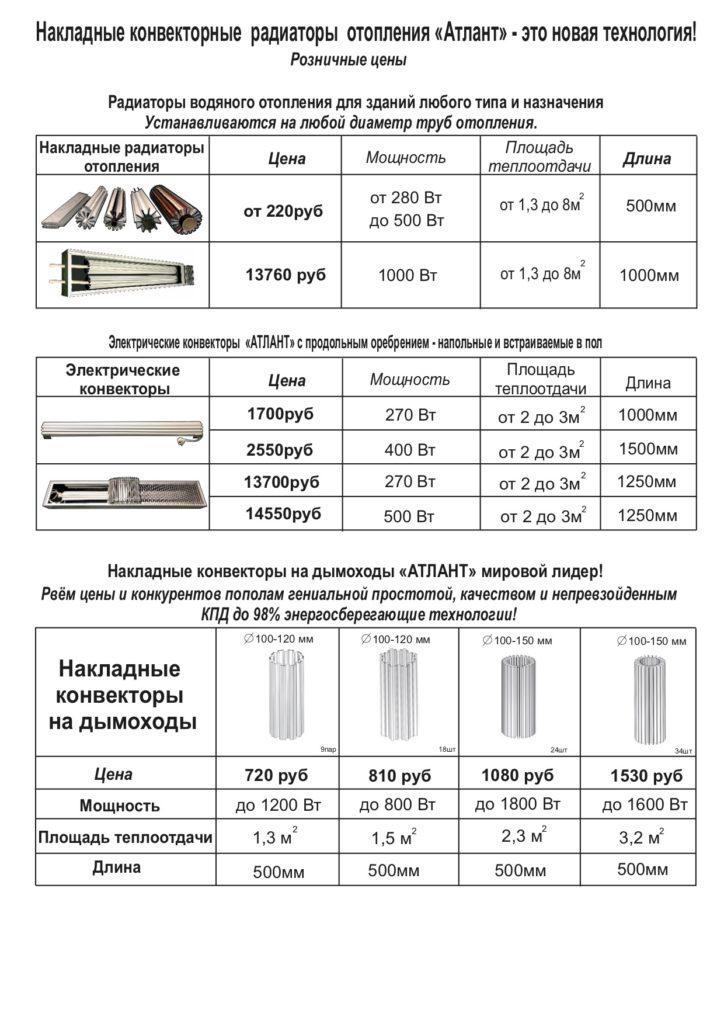 Накладные конвекторы отопления стоимость