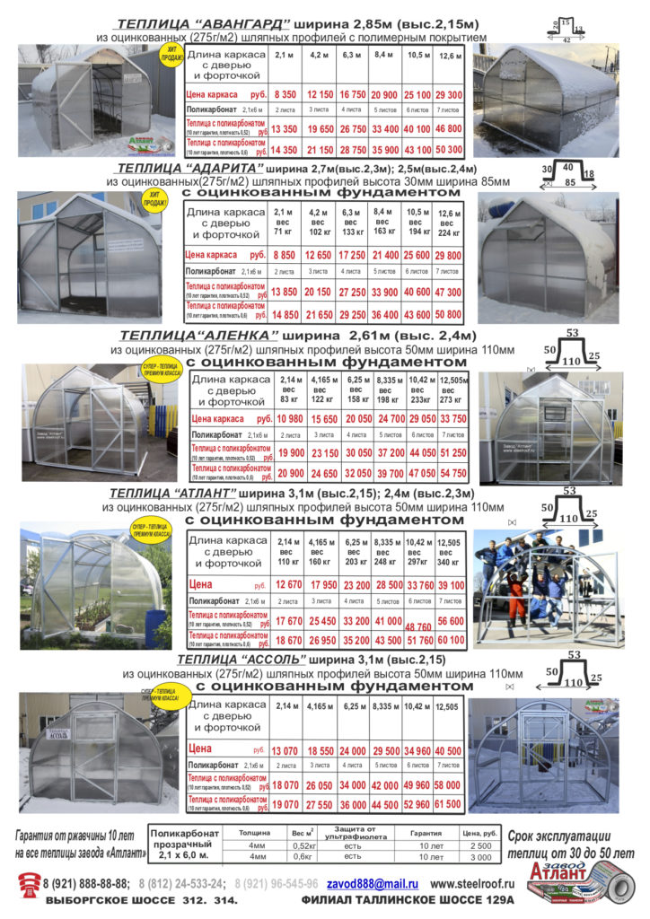 цены на теплицы от производителя