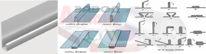 Фальцевое соединение и гибка листового металла на 180 градусов называется фальц-гибка или фальцевание.