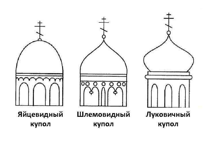 Изготавливаем каркасы церковных куполов