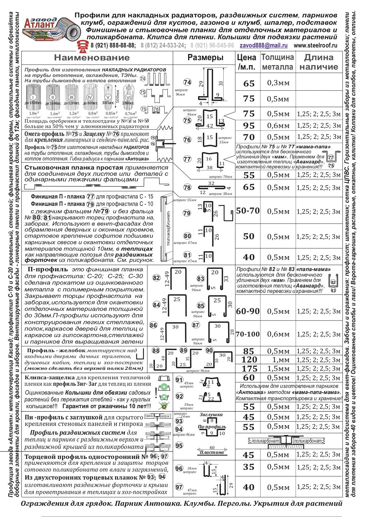 ЛСТК по стоимости завода производителя