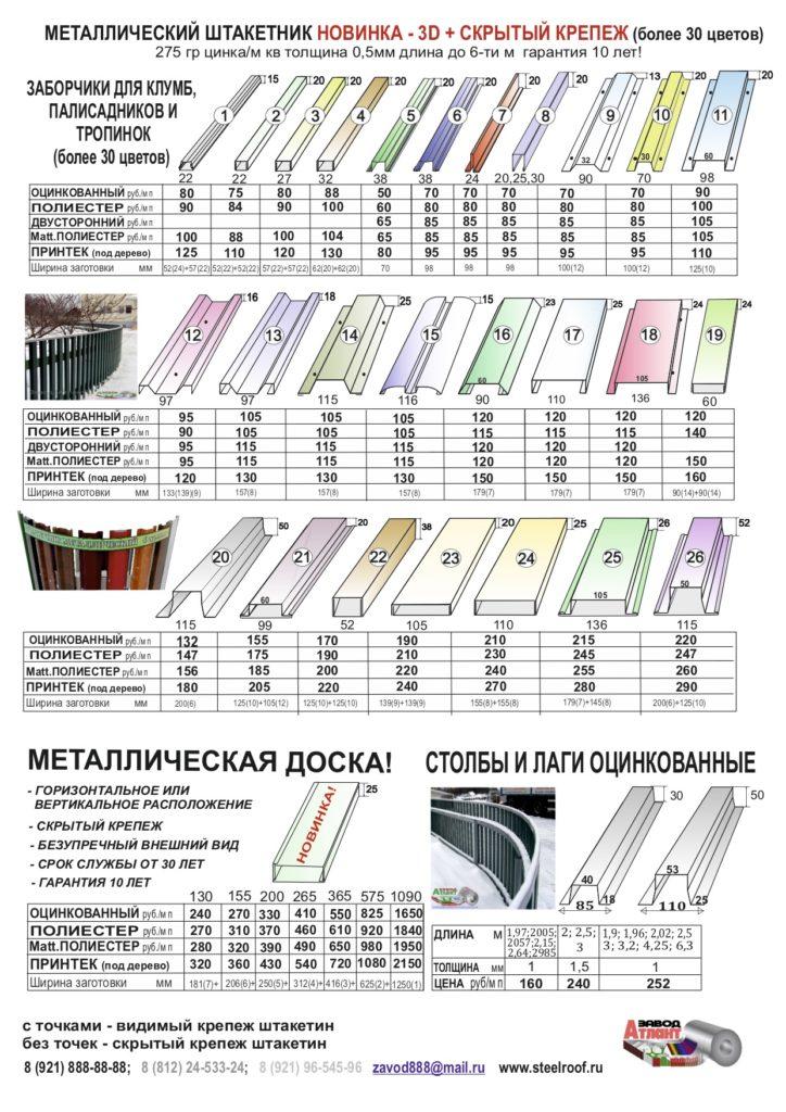 цена на металлический штакетник